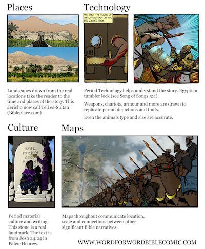 """Simon Yoo calls the Word for Word Bible Comic """"a sincere attempt to draw the world of Jesus with historical accuracy."""" Learn more at realworldbiblestudy.com."""